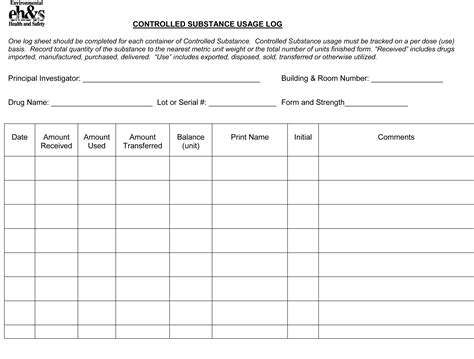 controlled substance perpetual inventory form pictures to
