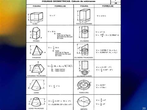 figuras geometricas y formulas propiedades de las figuras geom 233 tricas