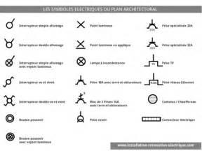 les symboles du plan 233 lectrique architectural salon