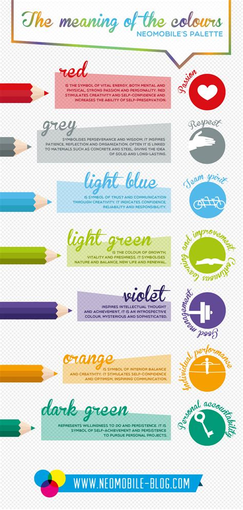 web layout colors understand the colors theory behind web design infographics