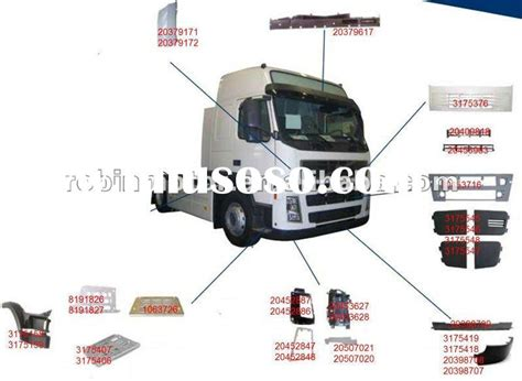 volvo truck parts suppliers volvo truck fh12 parts volvo truck fh12 parts
