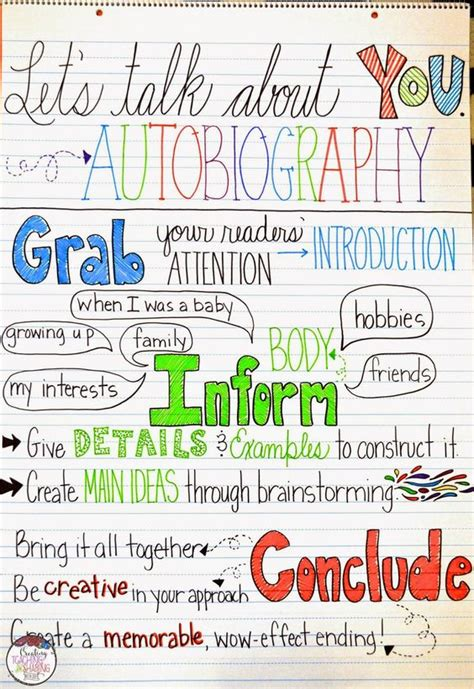 biography vs autobiography anchor chart pinterest the world s catalog of ideas