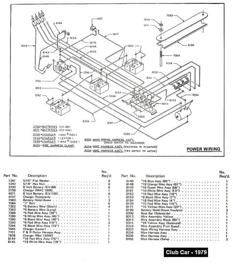 club car golf cart parts diagram automotive parts