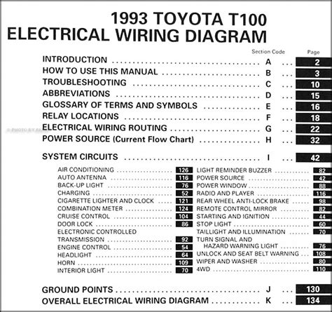 online auto repair manual 1993 toyota supra security system repair manuals toyota pickup 1981 wiring diagrams readingrat net