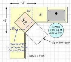 attractive Narrow Dishwasher Dimensions #1: 41ccc11f158d5b98acd9bf6492556658.jpg