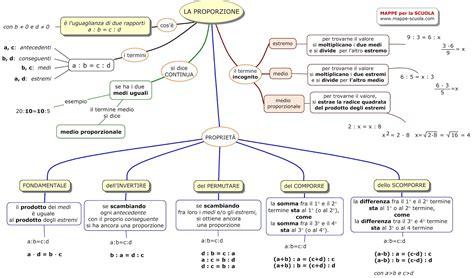 alimentazione scalari matematica mammarriva