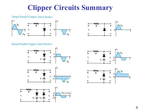 diode clipper and cler circuits experiment diode clipper circuits 28 images diodes types and applications labs clipper cler positive