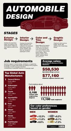 how to become an interior designer theartcareerproject com art careers unit 8th on pinterest art careers career
