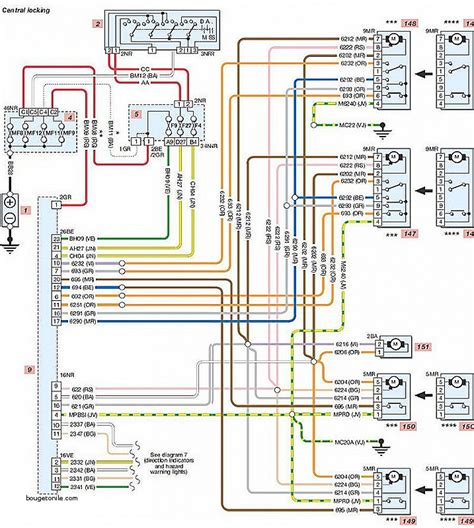 peugeot 307 window wiring diagram wiring diagram with
