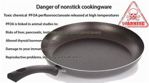 Teflon Pan dangers of teflon cookware