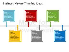 powerpoint timelines templates business history timeline templates