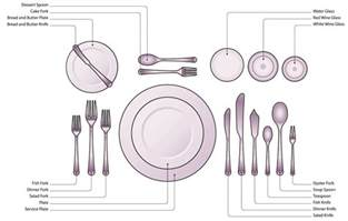 How Many Place Settings anatomy of a table cg public house amp cateringcg public