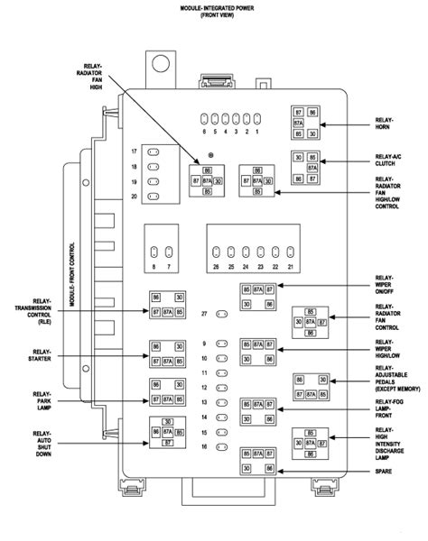 2006 dodge charger fuse panel diagram