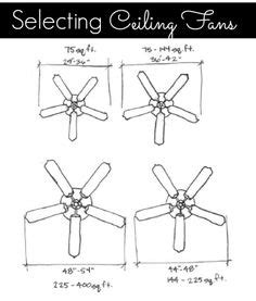 standard ceiling fan size ceiling fan sizes design cheat sheets lighting