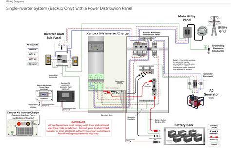 inverter wiring diagram for house efcaviation