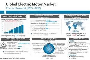 Global Electric Vehicle Market Trends Electric Motor Market Industry Analysis Allied Market