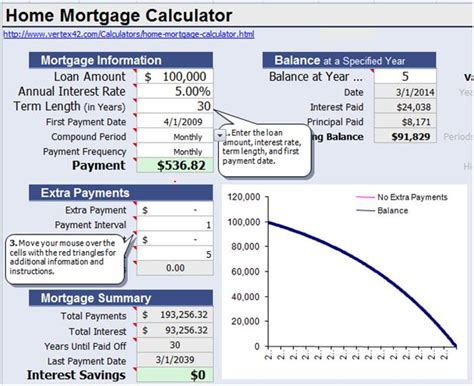house loan insurance calculator mortgage payment calculator taxes insurance pmi
