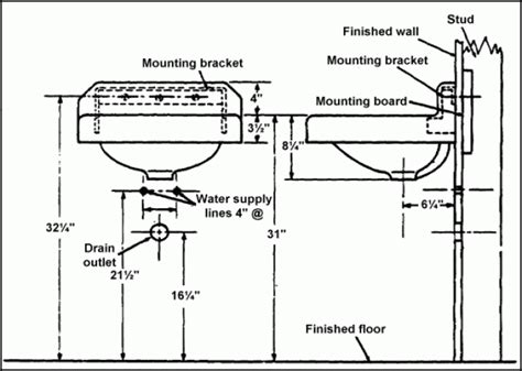 kitchen sink drain height bathroom sink drain in height how to unclog a
