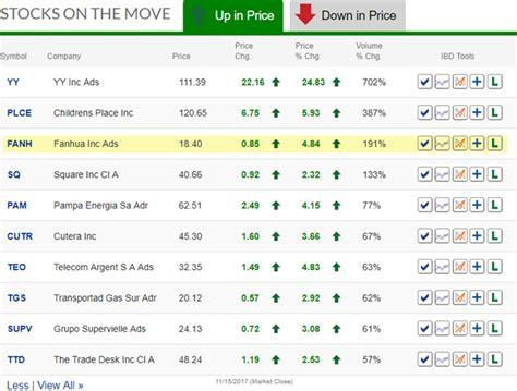 swing trading system swing trading system swing trader swing trade stocks