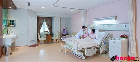 Berapa Biaya Aborsi Di Rumah Sakit Info Lengkap Ketentuan Klaim Bpjs Untuk Biaya Rawat Inap