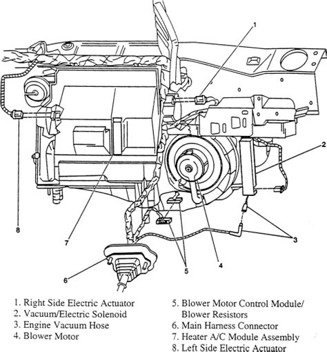 repair guides blower motor description operation