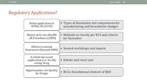 design guidelines waiver committee biopharmaceutics classification system bcs waiver of
