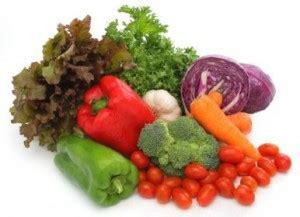 vegetables keto reddit codex ketogenic diet grocery list