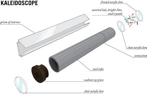 diagram of a kaleidoscope kaleidoscope diagram www pixshark images galleries
