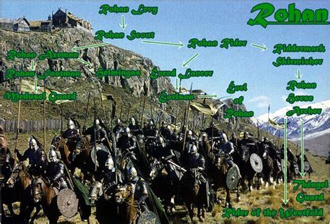 Beta Troops rohan troop tree beta 1 2x image blood in the west mod