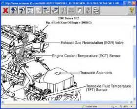 1996 saturn sl1 1996 saturn sl1 4 cyl front wheel drive manual