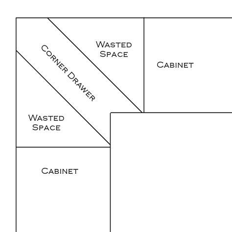 corner drawers pantry design details