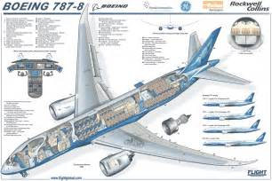 Boeing 787 Floor Plan by Aerospaceweb Org Aircraft Museum Boeing 787 Dreamliner