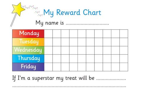 Printable Daily Reward Charts | printable reward chart for teachers kiddo shelter