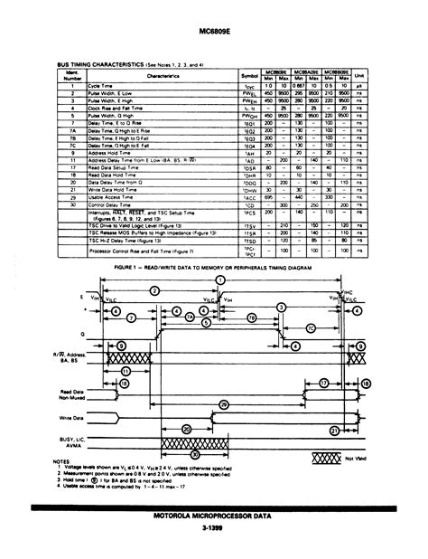 wiring diagram for vt commodore unit diagram