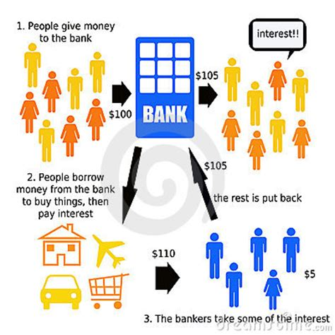 how a bank works how banks work royalty free stock photo image 15215445
