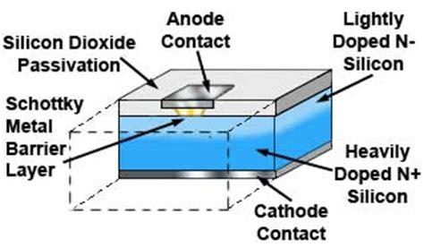 zener diode construction schottky diodes