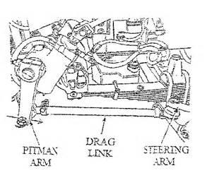 kenworth t800 steering diagram kenworth free engine image for user manual