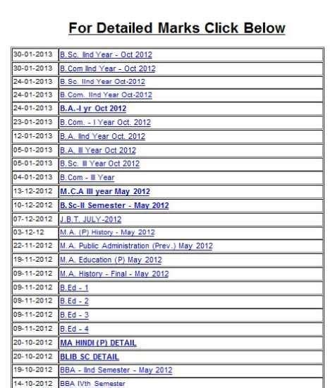 Mysore Mba Correspondence Course by Ba Correspondence Result 2012 Mysore