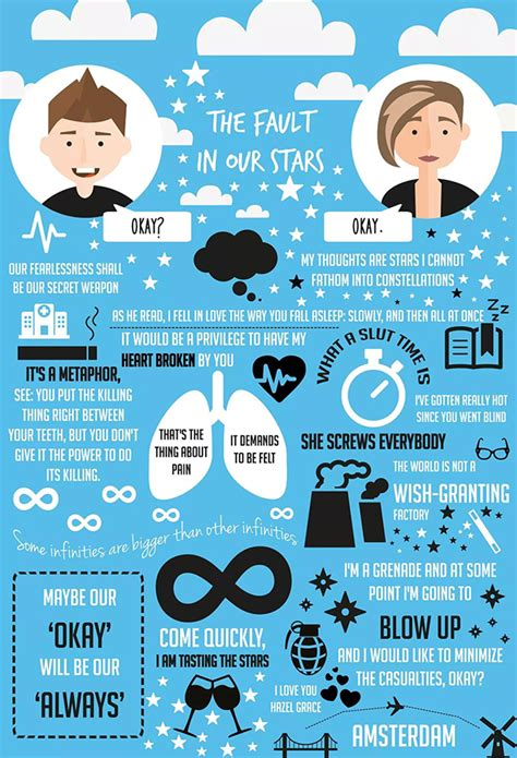 book report the fault in our the fault in our on behance
