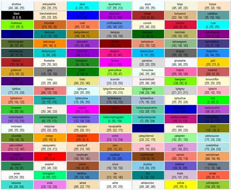 rgb color table s color tag creator v2 carcerian s color code