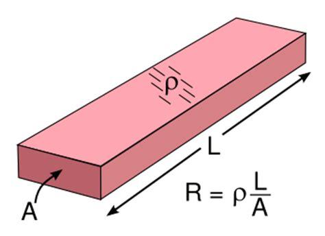 conductors and resistors tikalon by dev gualtieri