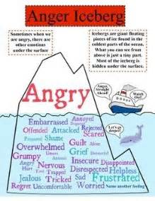 25 best ideas about anger management on pinterest what