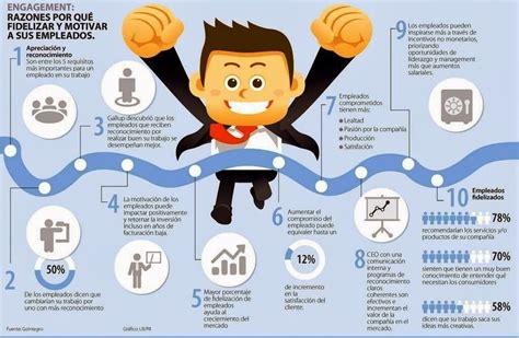 autodisciplina para empresarios cómo desarrollar y mantener la 8 caracter 237 sticas de c 243 mo ser un buen l 237 der