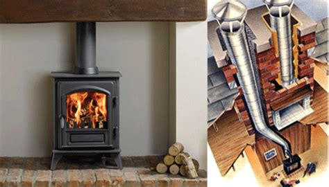 Wood Burning Stove Without Fireplace chimneys and lining stovax gazco