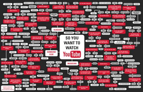 youtube strange layout central wallpaper youtube hd logo wallpapers