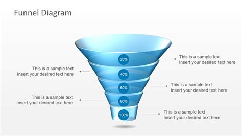 free 5 level funnel diagram for powerpoint slidemodel