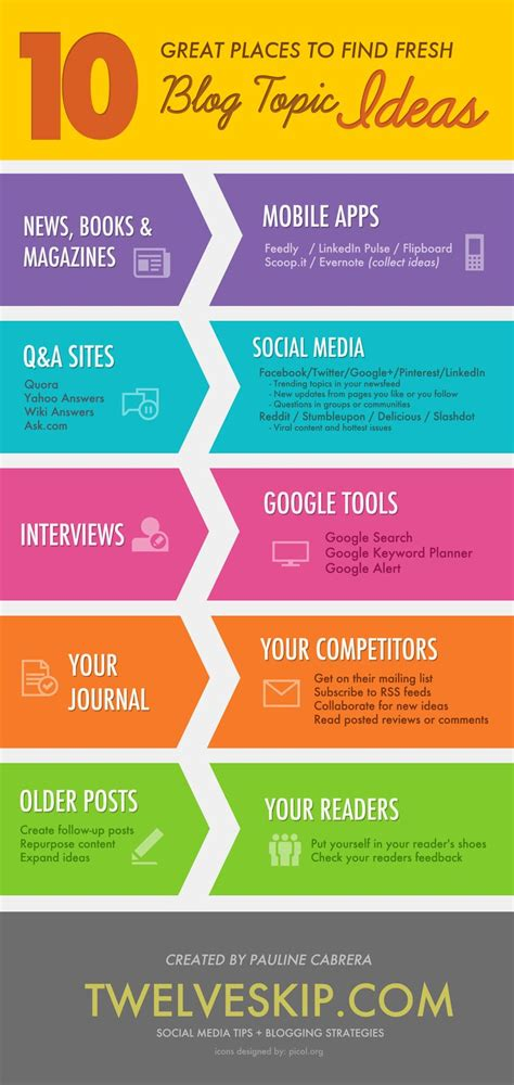 table topic ideas 10 great places to find topic ideas infographic