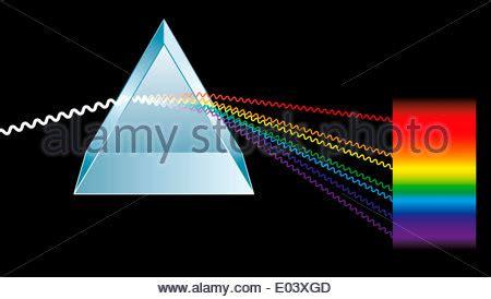 dreieckige prisma bricht weissen lichtstrahls