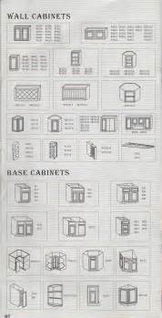 cabinet sizes types on sale cabinetry