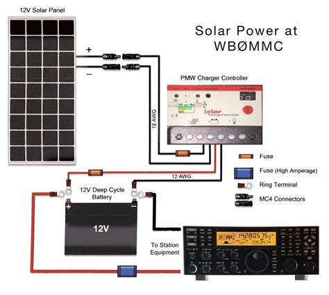 solar panel charge controller wiring diagram fora ham